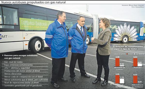gas natural autobus
